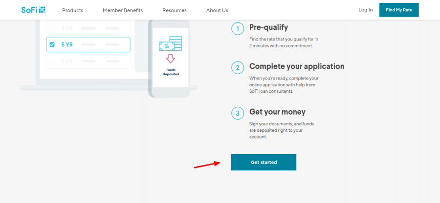 SoFi-Personal-Loans-Starting